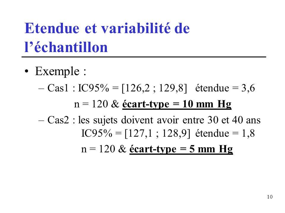 10 Etendue et variabilité de léchantillon Exemple : –Cas1 : IC95% = [126,2 ; 129,8]étendue = 3,6 n = 120 & écart-type = 10 mm Hg –Cas2 : les sujets do