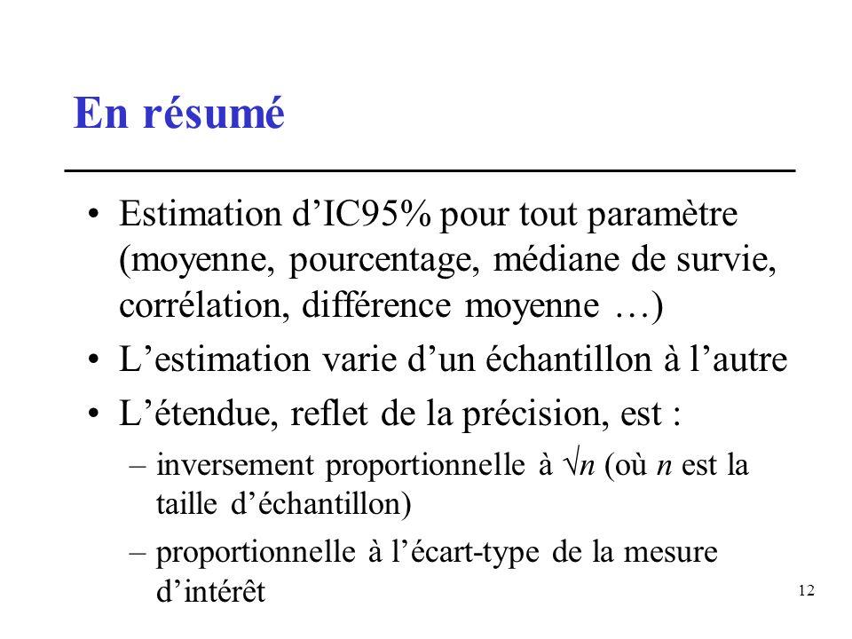 12 En résumé Estimation dIC95% pour tout paramètre (moyenne, pourcentage, médiane de survie, corrélation, différence moyenne …) Lestimation varie dun