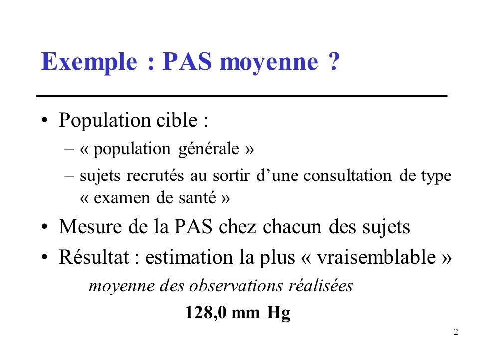2 Exemple : PAS moyenne ? Population cible : –« population générale » –sujets recrutés au sortir dune consultation de type « examen de santé » Mesure