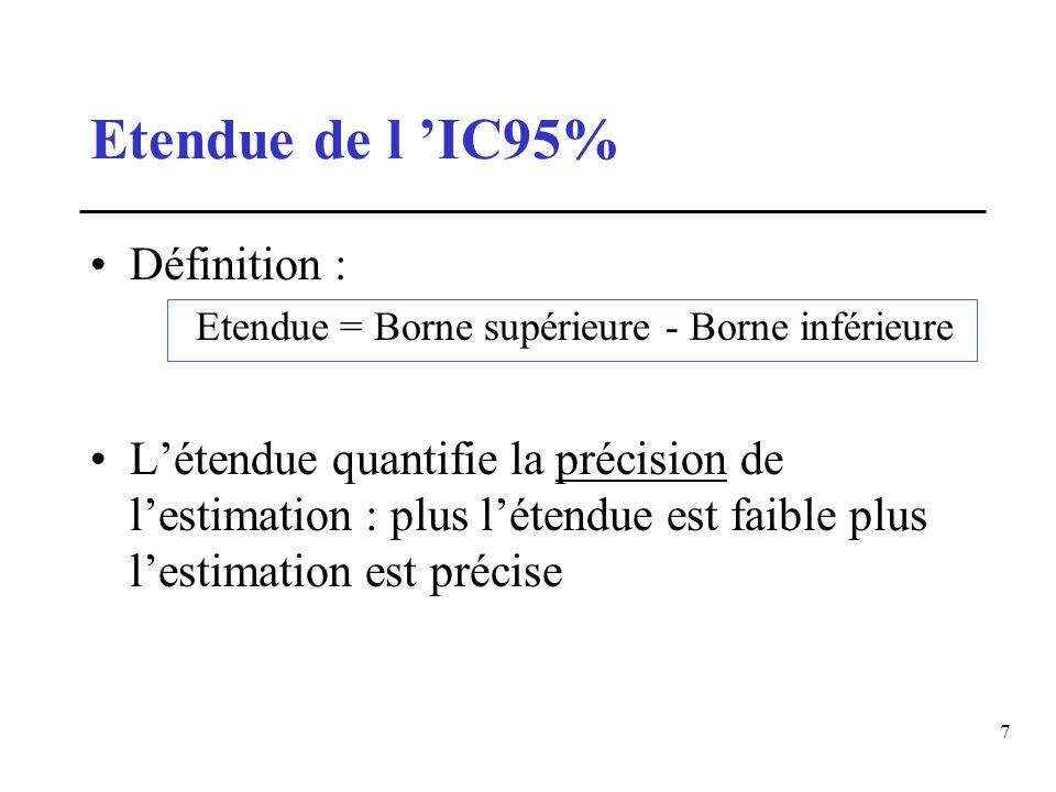 8 Etendue et taille déchantillon Exemple : –Cas1 : IC95% = [126,2 ; 129,8]étendue = 3,6 n = 120 (& écart-type = 10 mm Hg) –Cas2 : IC95% = [127,1 ; 128,9]étendue = 1,8 n = 480 (& écart-type = 10 mm Hg)