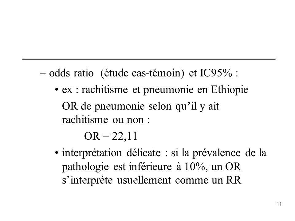 11 –odds ratio (étude cas-témoin) et IC95% : ex : rachitisme et pneumonie en Ethiopie OR de pneumonie selon quil y ait rachitisme ou non : OR = 22,11