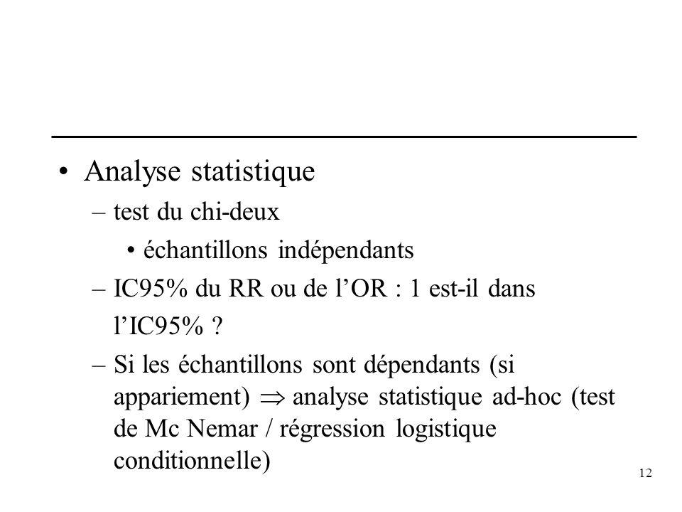 12 Analyse statistique –test du chi-deux échantillons indépendants –IC95% du RR ou de lOR : 1 est-il dans lIC95% ? –Si les échantillons sont dépendant