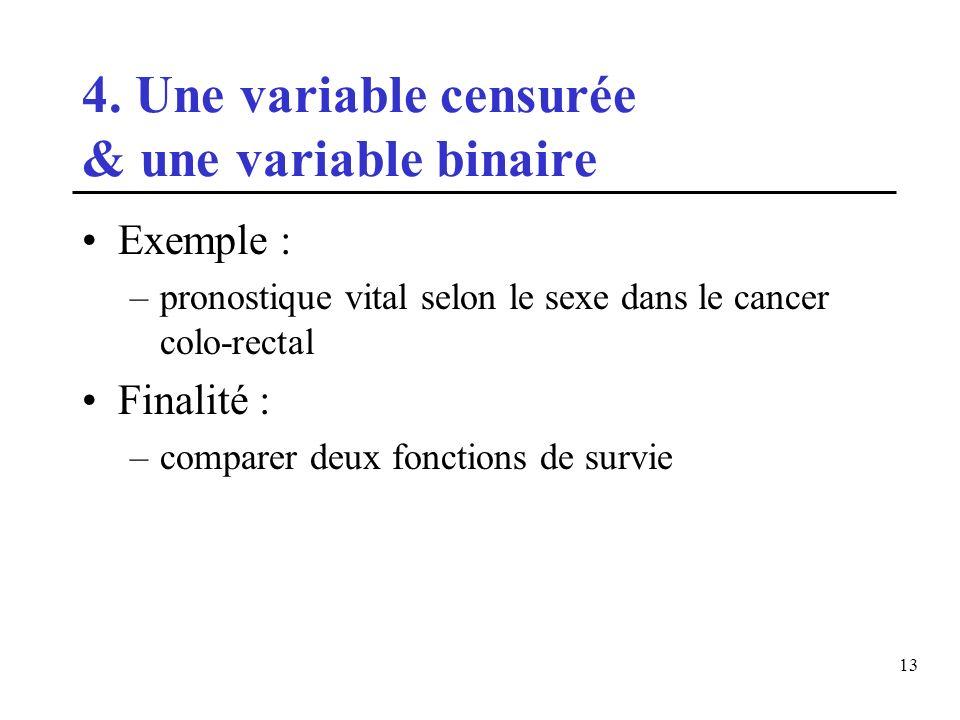 13 4. Une variable censurée & une variable binaire Exemple : –pronostique vital selon le sexe dans le cancer colo-rectal Finalité : –comparer deux fon