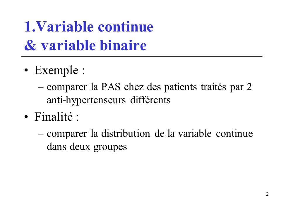2 1.Variable continue & variable binaire Exemple : –comparer la PAS chez des patients traités par 2 anti-hypertenseurs différents Finalité : –comparer