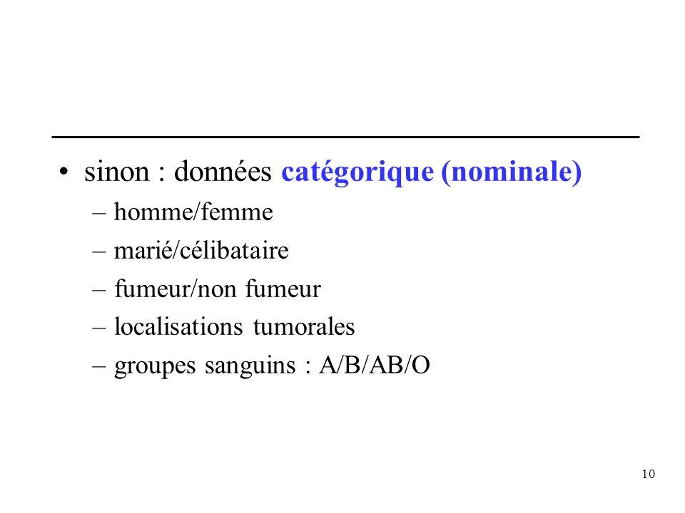 10 sinon : données catégorique (nominale) –homme/femme –marié/célibataire –fumeur/non fumeur –localisations tumorales –groupes sanguins : A/B/AB/O