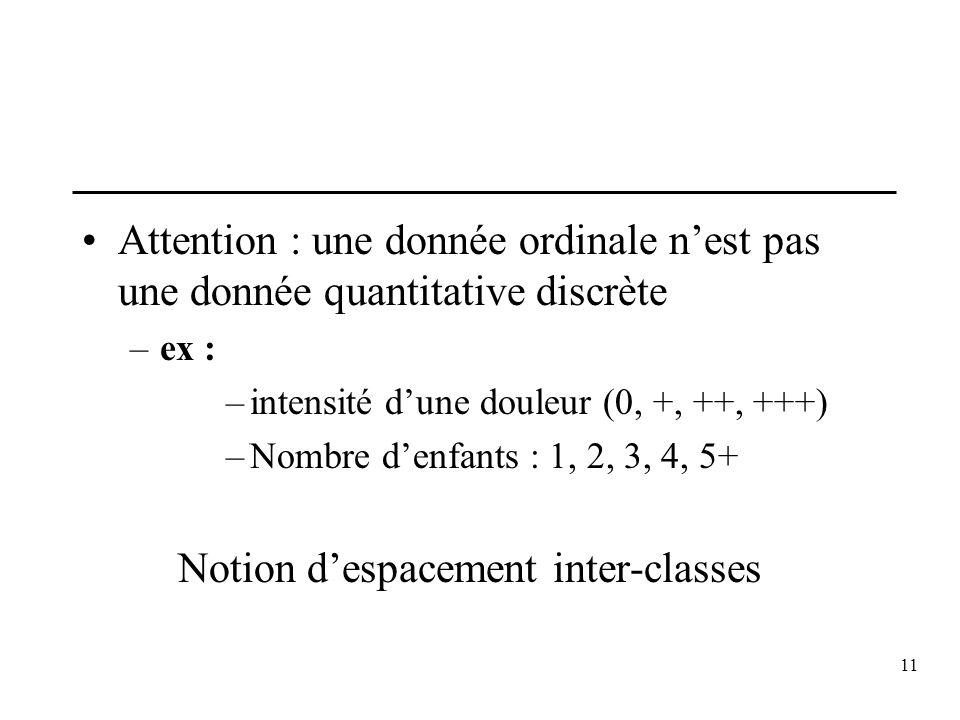 11 Attention : une donnée ordinale nest pas une donnée quantitative discrète –ex : –intensité dune douleur (0, +, ++, +++) –Nombre denfants : 1, 2, 3,