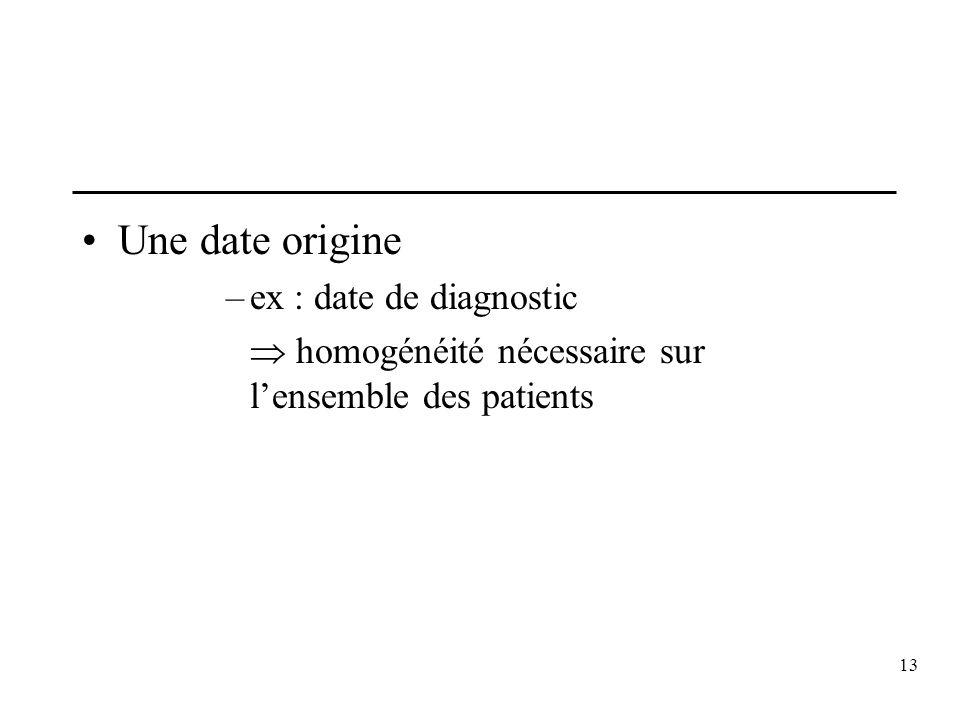 13 Une date origine –ex : date de diagnostic homogénéité nécessaire sur lensemble des patients