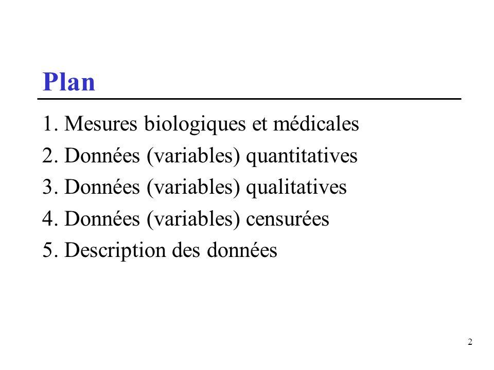 2 Plan 1. Mesures biologiques et médicales 2. Données (variables) quantitatives 3. Données (variables) qualitatives 4. Données (variables) censurées 5