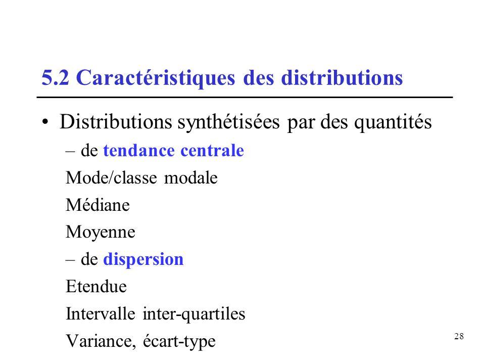 28 5.2 Caractéristiques des distributions Distributions synthétisées par des quantités –de tendance centrale Mode/classe modale Médiane Moyenne –de di