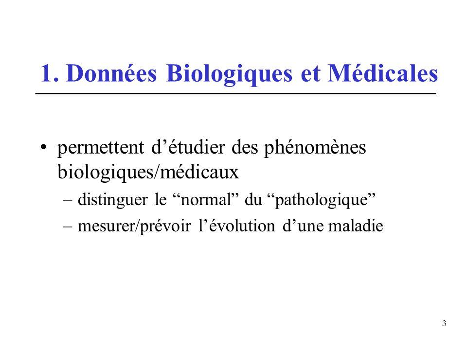 3 1. Données Biologiques et Médicales permettent détudier des phénomènes biologiques/médicaux –distinguer le normal du pathologique –mesurer/prévoir l