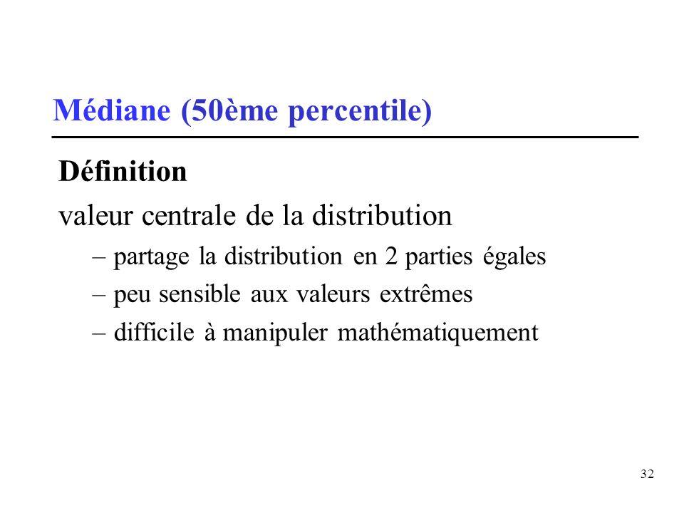 32 Médiane (50ème percentile) Définition valeur centrale de la distribution –partage la distribution en 2 parties égales –peu sensible aux valeurs ext