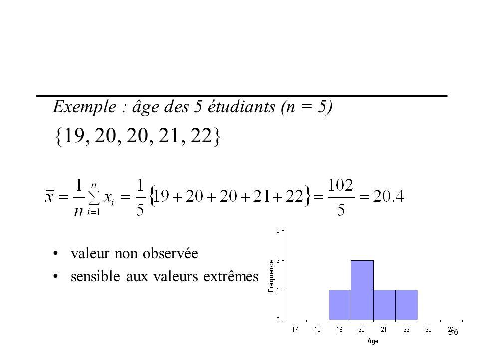 36 Exemple : âge des 5 étudiants (n = 5) {19, 20, 20, 21, 22} valeur non observée sensible aux valeurs extrêmes