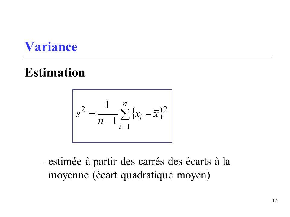 42 Variance Estimation –estimée à partir des carrés des écarts à la moyenne (écart quadratique moyen)