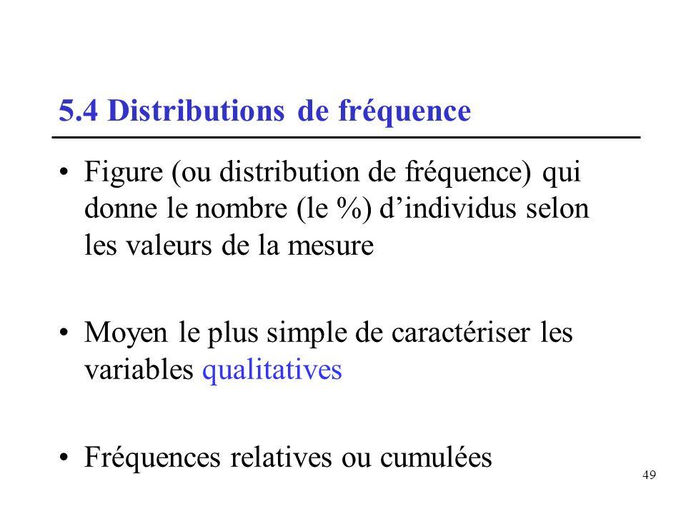 49 5.4 Distributions de fréquence Figure (ou distribution de fréquence) qui donne le nombre (le %) dindividus selon les valeurs de la mesure Moyen le