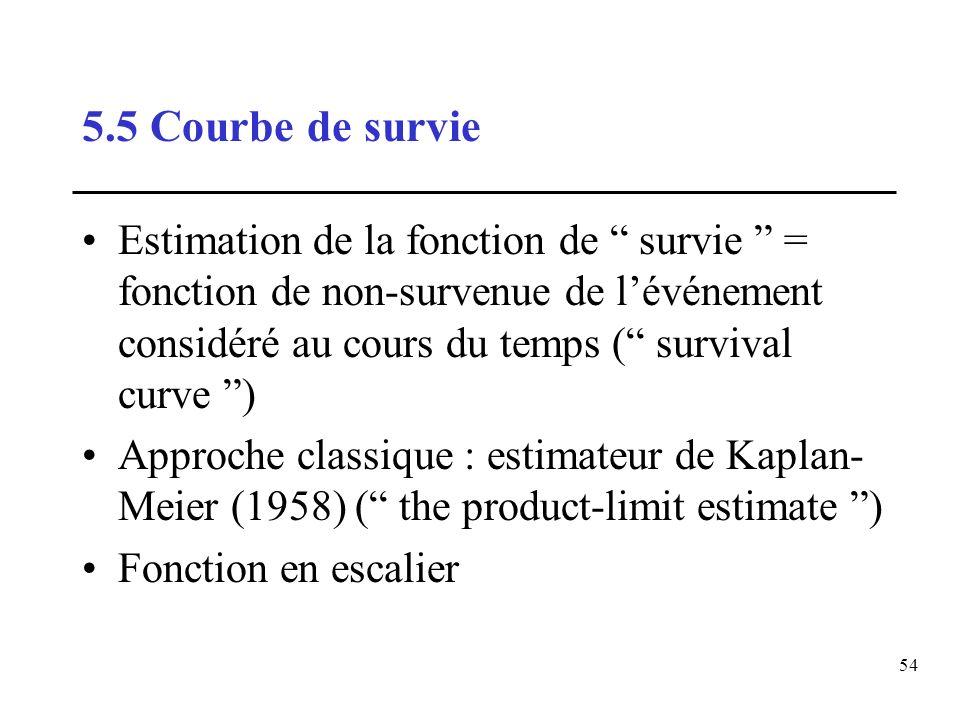 54 5.5 Courbe de survie Estimation de la fonction de survie = fonction de non-survenue de lévénement considéré au cours du temps ( survival curve ) Ap