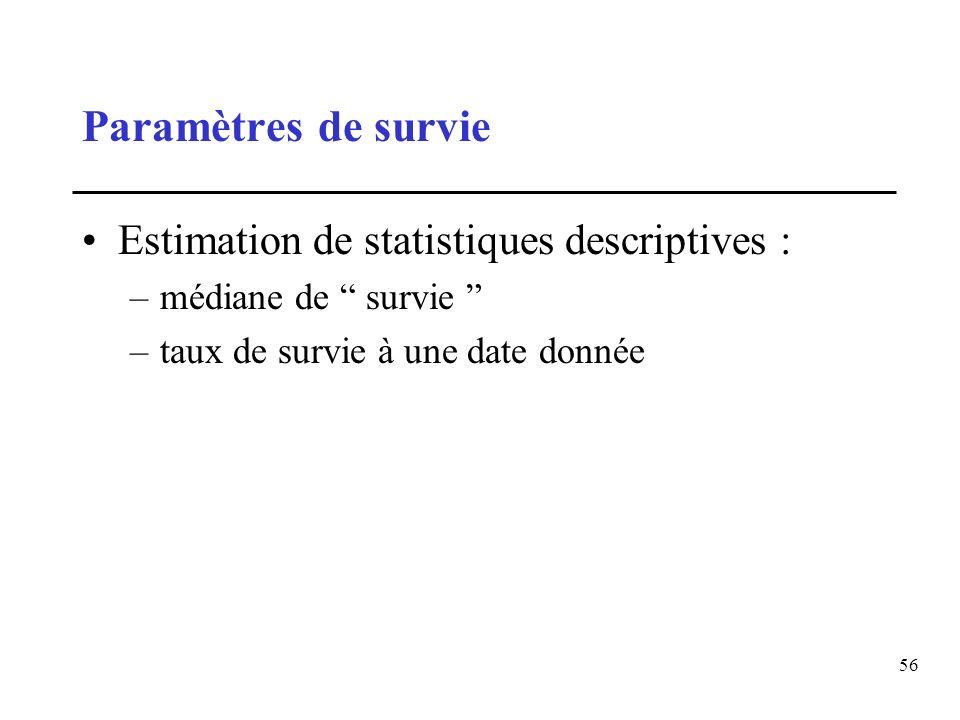 56 Paramètres de survie Estimation de statistiques descriptives : –médiane de survie –taux de survie à une date donnée