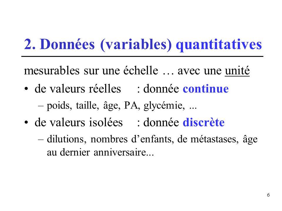 6 2. Données (variables) quantitatives mesurables sur une échelle … avec une unité de valeurs réelles: donnée continue –poids, taille, âge, PA, glycém