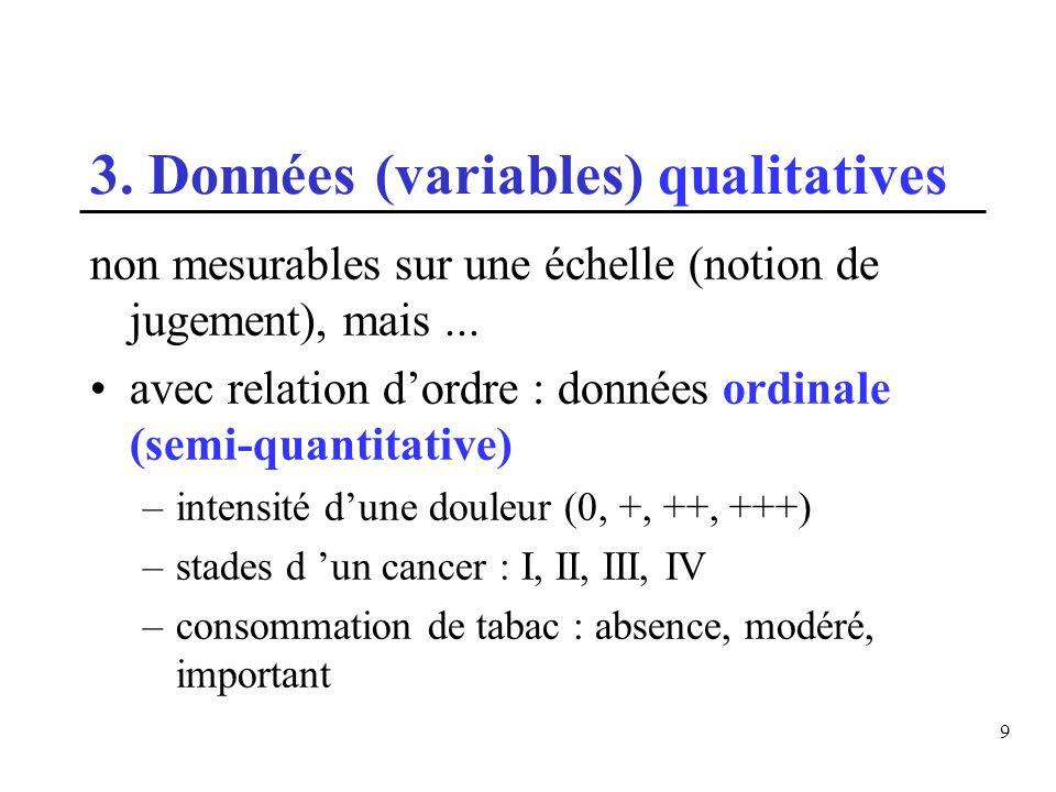 9 non mesurables sur une échelle (notion de jugement), mais... avec relation dordre : données ordinale (semi-quantitative) –intensité dune douleur (0,