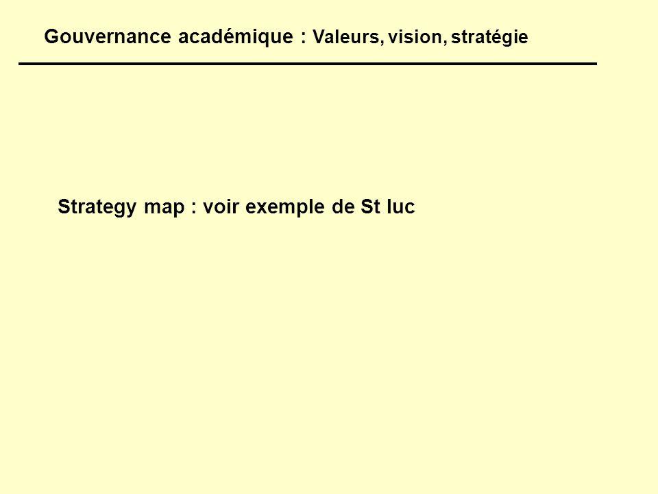 Gouvernance académique : Valeurs, vision, stratégie Strategy map : voir exemple de St luc