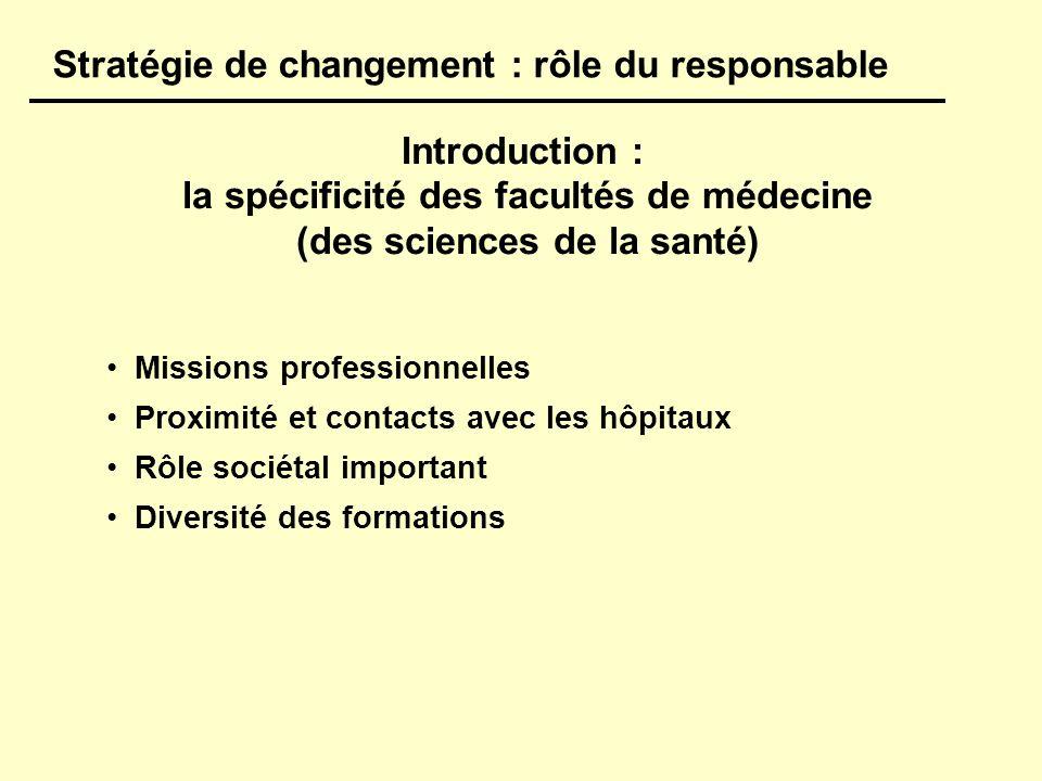 Introduction : la spécificité des facultés de médecine (des sciences de la santé) Missions professionnelles Proximité et contacts avec les hôpitaux Rôle sociétal important Diversité des formations Stratégie de changement : rôle du responsable