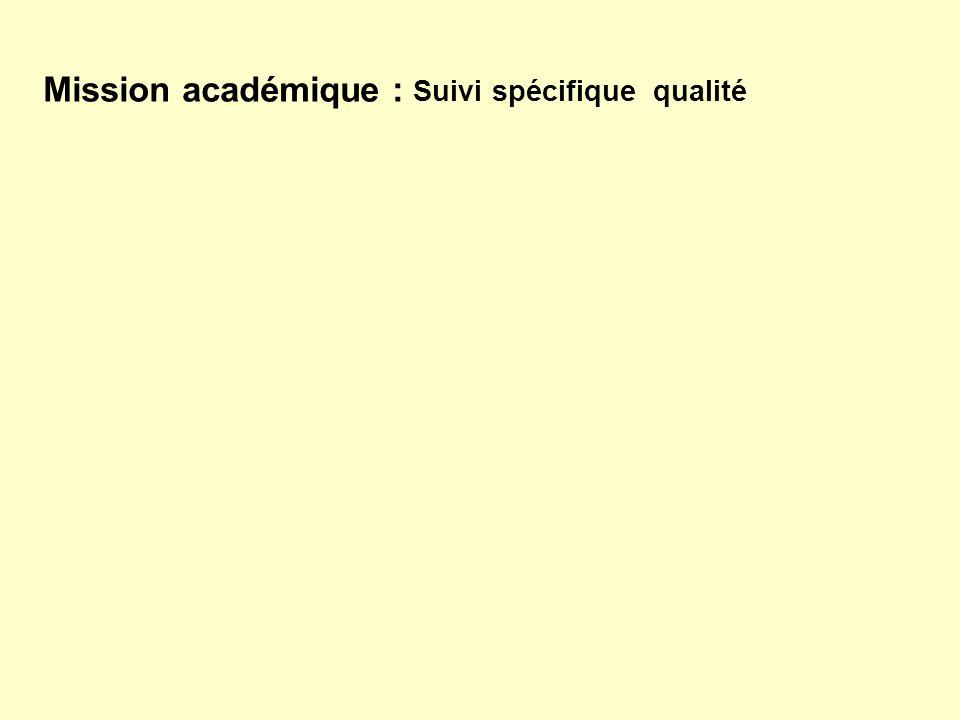 Mission académique : Suivi spécifique qualité