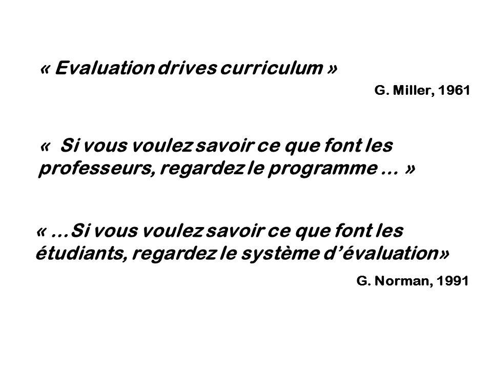 « Evaluation drives curriculum » G. Miller, 1961 « Si vous voulez savoir ce que font les professeurs, regardez le programme … » « …Si vous voulez savo