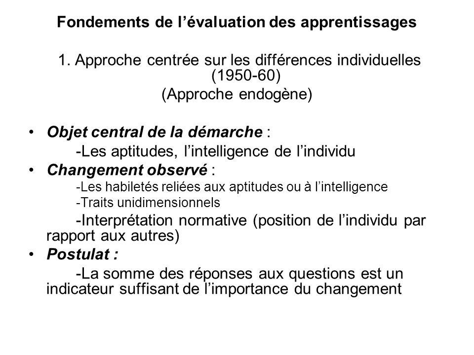 Fondements de lévaluation des apprentissages 1. Approche centrée sur les différences individuelles (1950-60) (Approche endogène) Objet central de la d