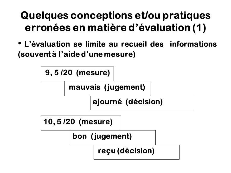 Fondements de lévaluation des apprentissages 3.
