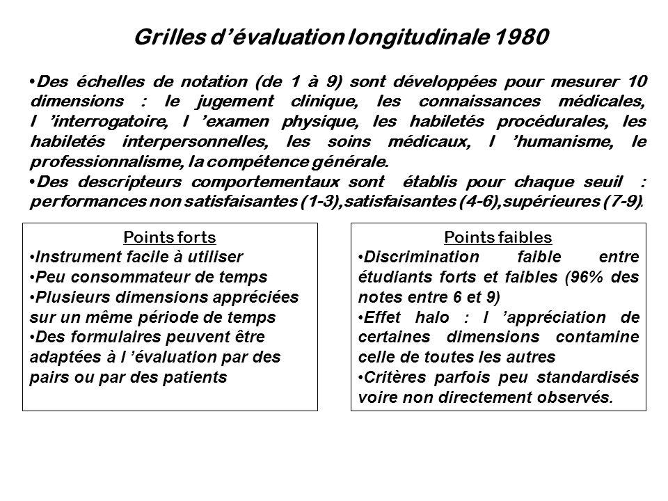 Grilles dévaluation longitudinale 1980 Des échelles de notation (de 1 à 9) sont développées pour mesurer 10 dimensions : le jugement clinique, les con