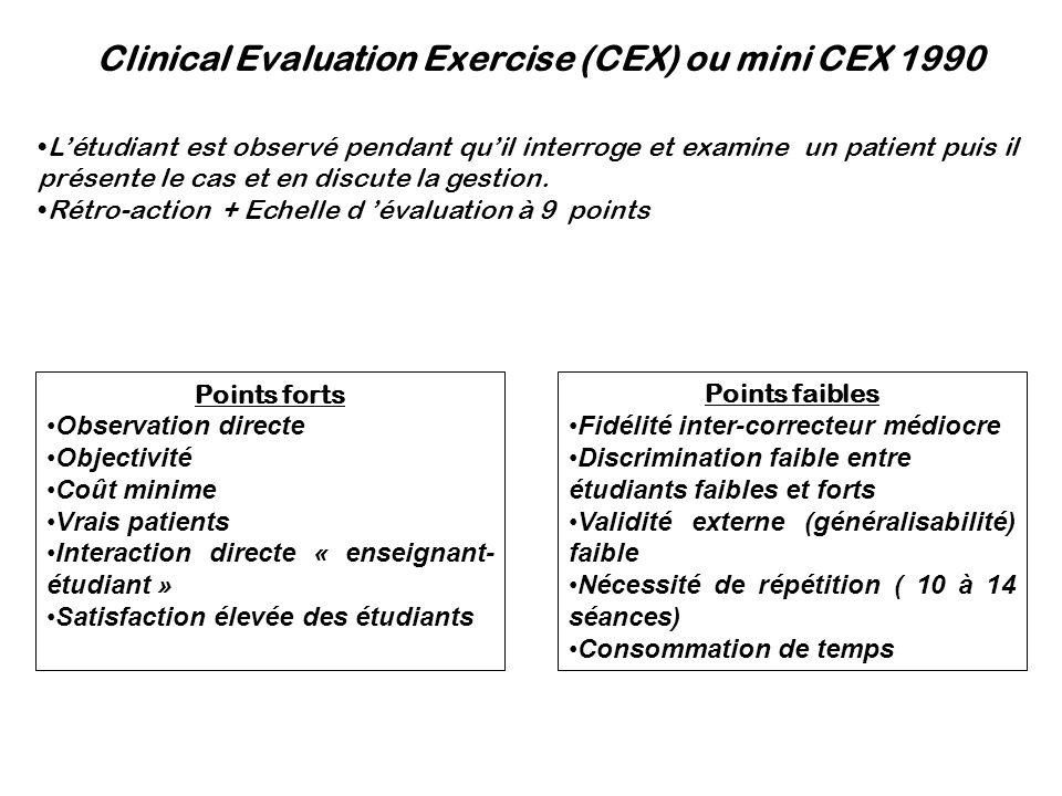 Clinical Evaluation Exercise (CEX) ou mini CEX 1990 Létudiant est observé pendant quil interroge et examine un patient puis il présente le cas et en d