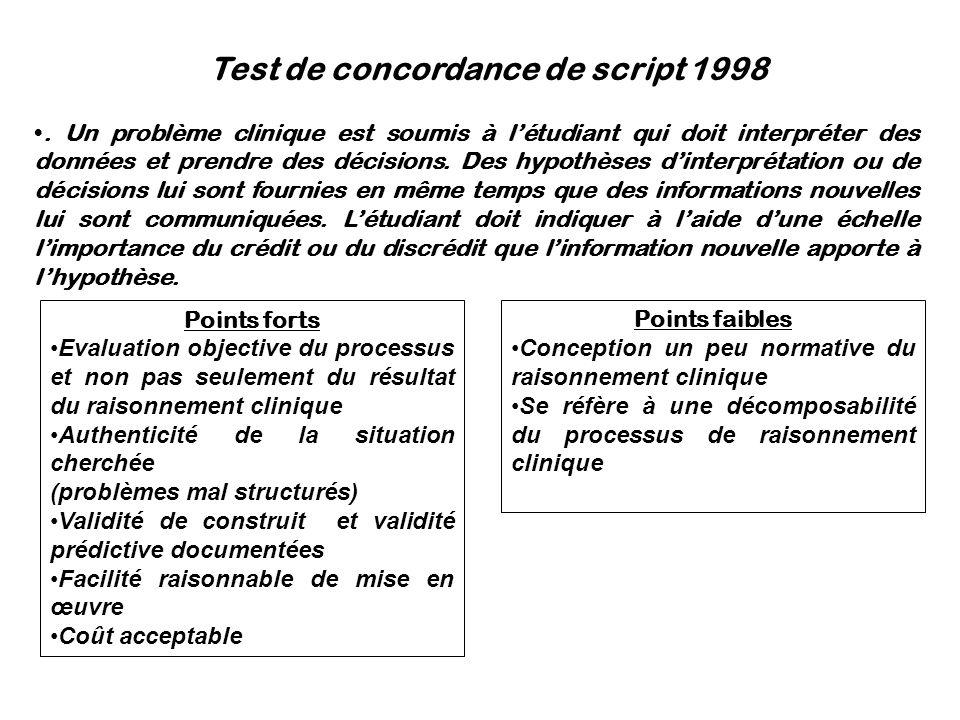 Test de concordance de script 1998 Points forts Evaluation objective du processus et non pas seulement du résultat du raisonnement clinique Authentici
