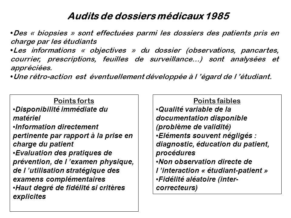 Audits de dossiers médicaux 1985 Des « biopsies » sont effectuées parmi les dossiers des patients pris en charge par les étudiants Les informations «