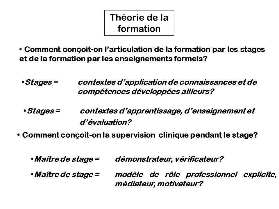 Théorie de la formation Comment conçoit-on larticulation de la formation par les stages et de la formation par les enseignements formels? Comment conç
