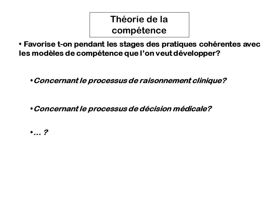 Théorie de la compétence Favorise t-on pendant les stages des pratiques cohérentes avec les modèles de compétence que lon veut développer? Concernant