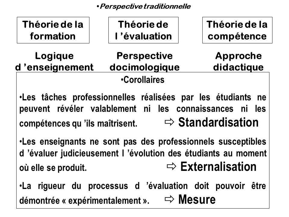 Théorie de la formation Théorie de l évaluation Théorie de la compétence Logique d enseignement Perspective docimologique Approche didactique Corollai
