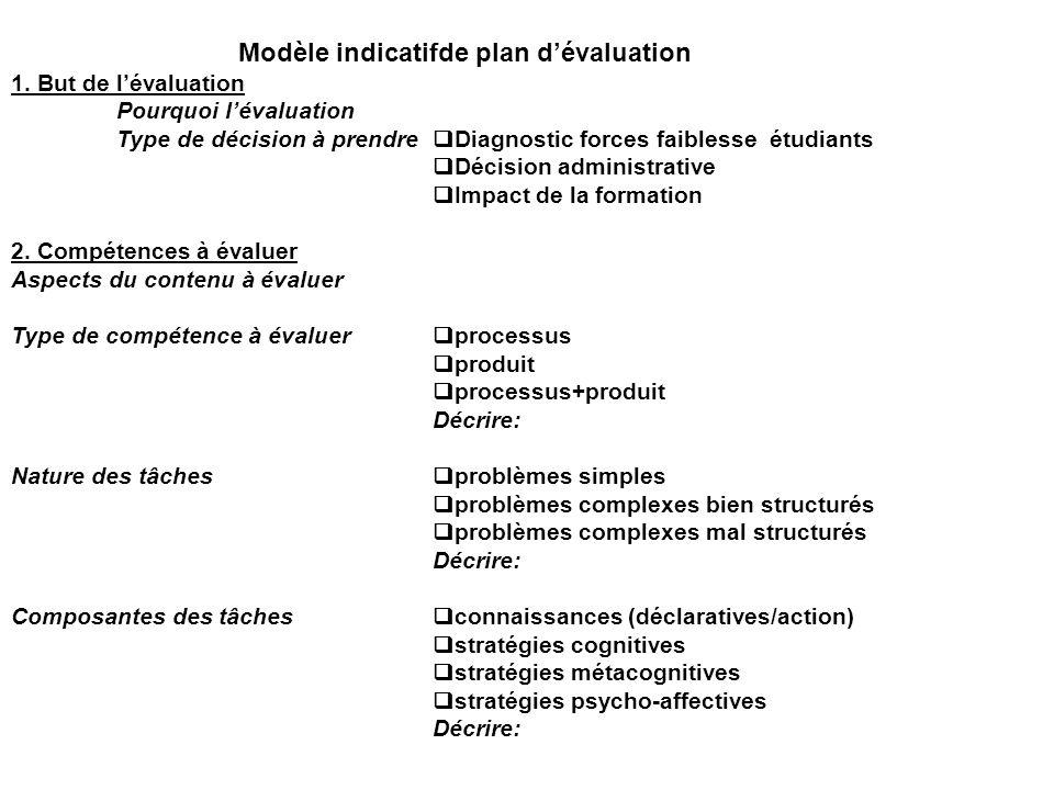 Modèle indicatifde plan dévaluation 1. But de lévaluation Pourquoi lévaluation Type de décision à prendre Diagnostic forces faiblesse étudiants Décisi