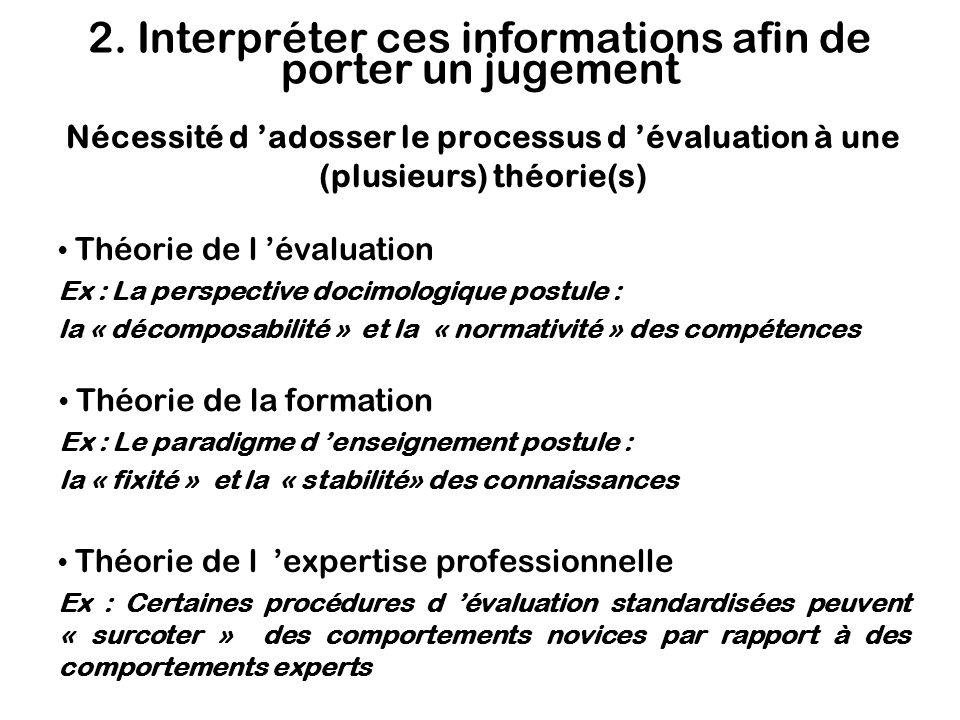 2. Interpréter ces informations afin de porter un jugement Nécessité d adosser le processus d évaluation à une (plusieurs) théorie(s) Théorie de l éva