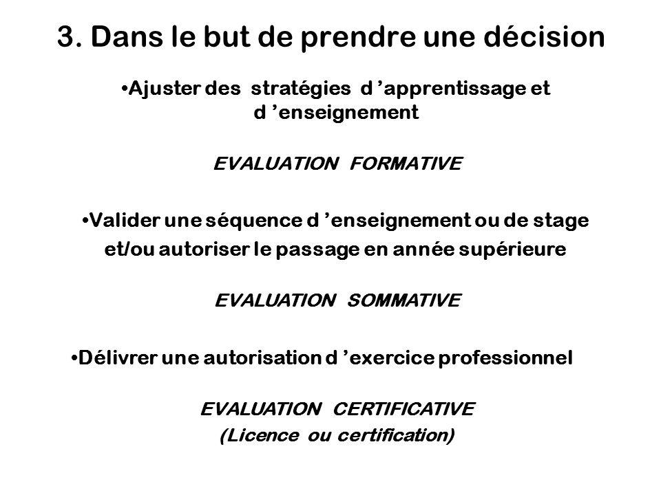 Apprentissage Enseignement Evaluation Etudiant