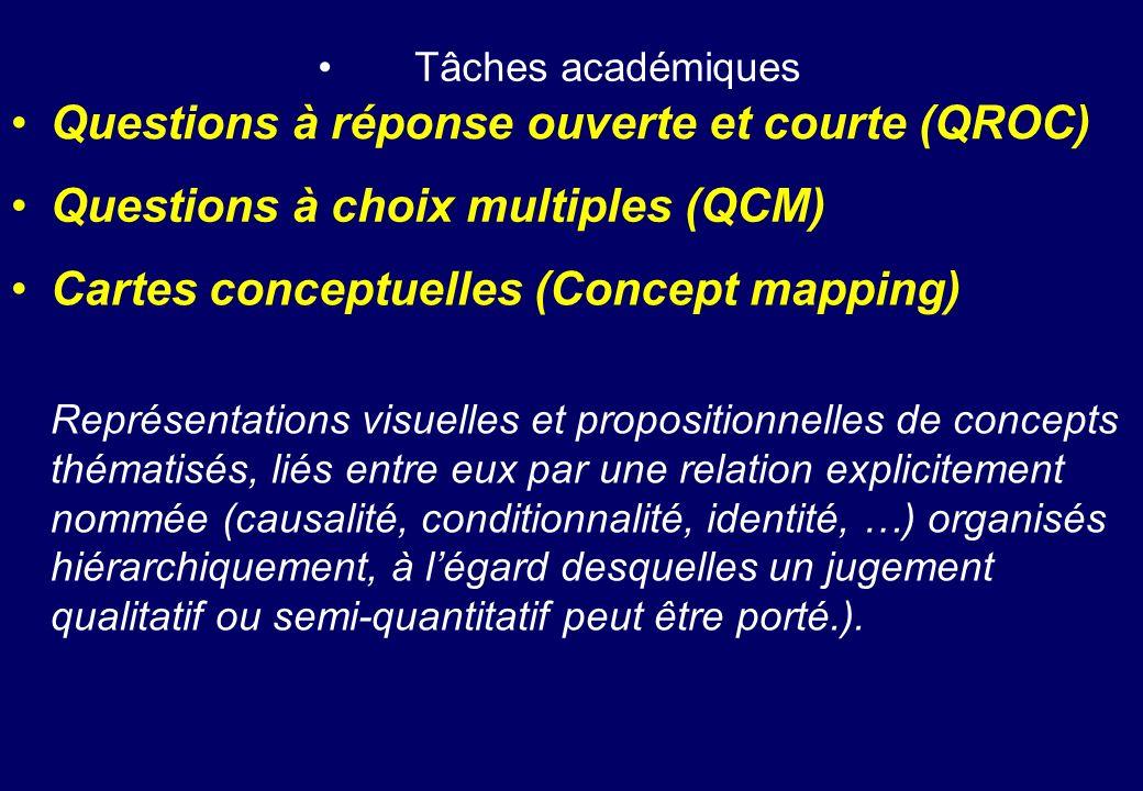 Tâches académiques Questions à réponse ouverte et courte (QROC) Questions à choix multiples (QCM) Cartes conceptuelles (Concept mapping) Représentatio