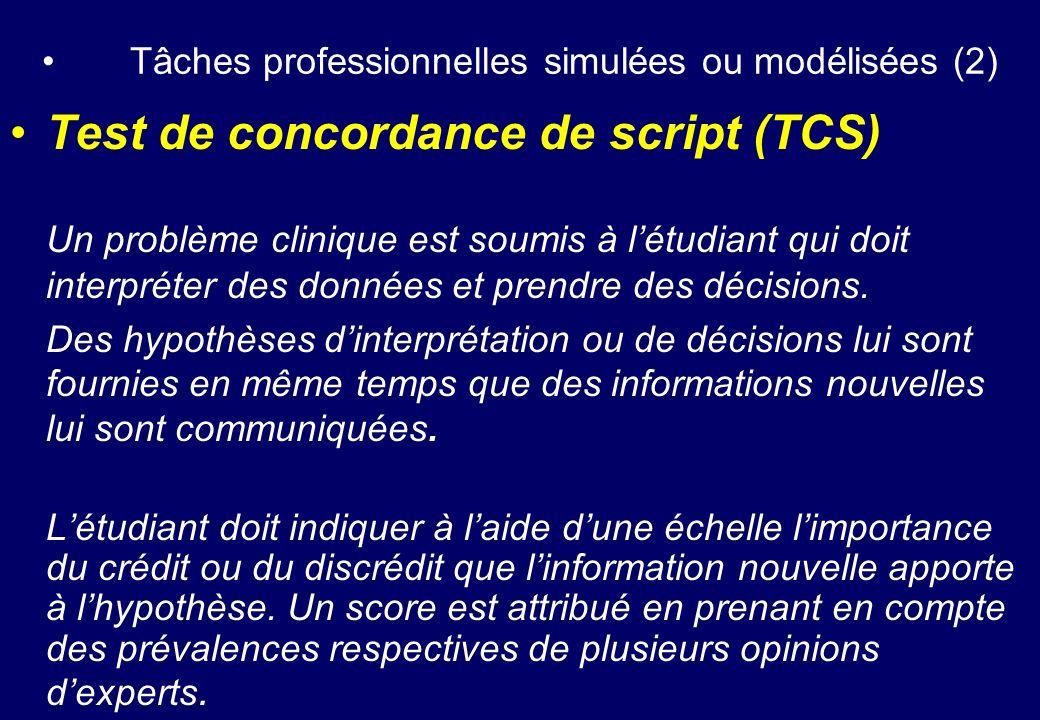 Tâches professionnelles simulées ou modélisées (2) Test de concordance de script (TCS) Un problème clinique est soumis à létudiant qui doit interpréte