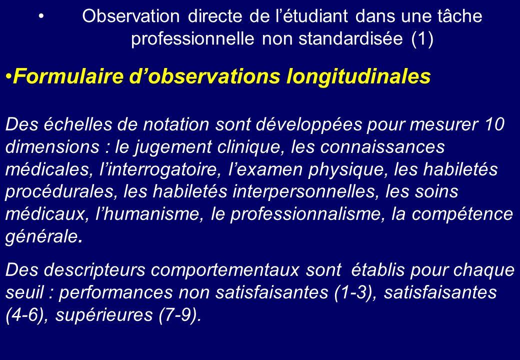 Observation directe de létudiant dans une tâche professionnelle non standardisée (1) Formulaire dobservations longitudinales Des échelles de notation