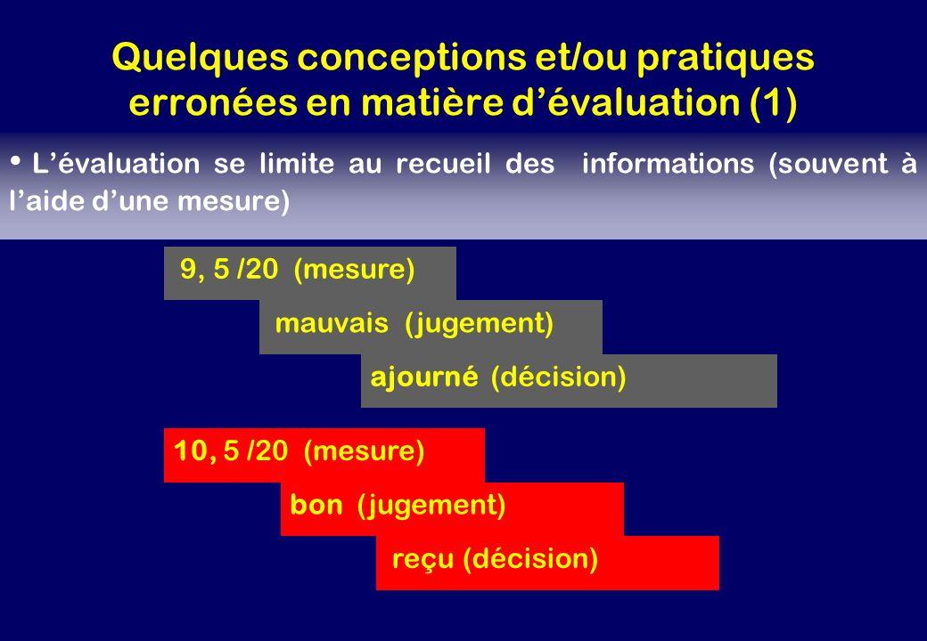 Quelques conceptions et/ou pratiques erronées en matière dévaluation (1) Lévaluation se limite au recueil des informations (souvent à laide dune mesur