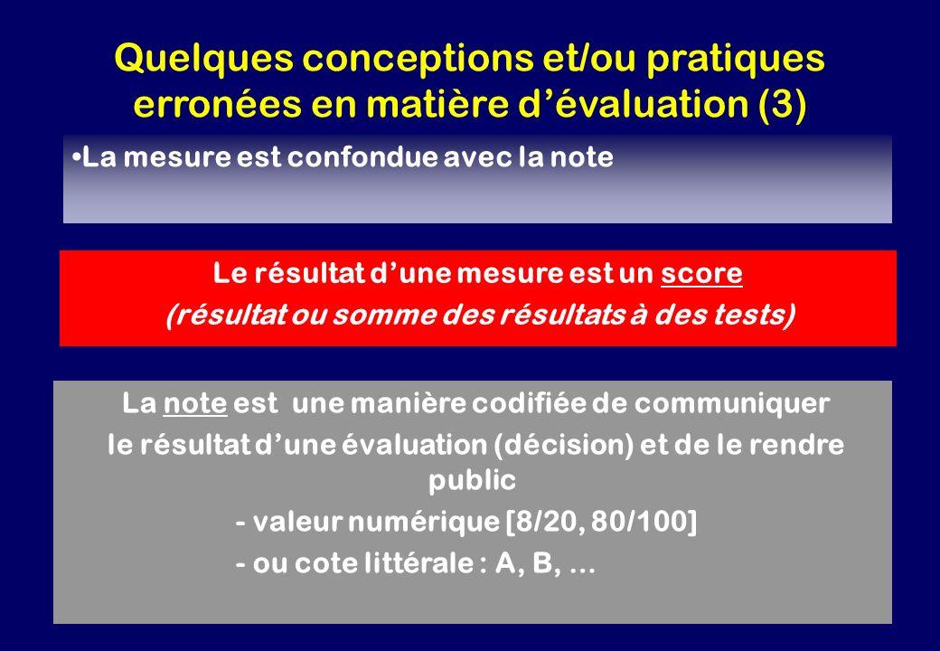 Quelques conceptions et/ou pratiques erronées en matière dévaluation (3) La mesure est confondue avec la note Le résultat dune mesure est un score (ré