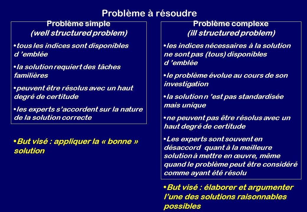 Problème à résoudre Problème simple (well structured problem) tous les indices sont disponibles d emblée la solution requiert des tâches familières pe