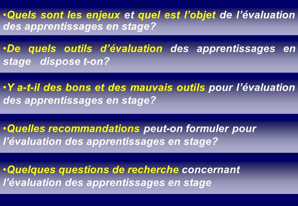 8 recommandations pragmatiques 8.Développer des procédures d évaluation cohérentes avec les ressources du programmes (évaluateurs, budget, temps, logistique de soutien,…) et avec les valeurs culturelles et sociales 6.Si lauto-évaluation des étudiants est sollicitée dans le cadre de la démarche évaluative, laccompagner systématiquement dun dispositif de rétro-action (supervisions cliniques récurrentes, tutorat, … 7.Rendre explicite aux étudiants, dès le début du stage, la nature des tâches dévaluation et les critères qui seront pris en compte pour la correction et/ou pour la détermination de la réussite.