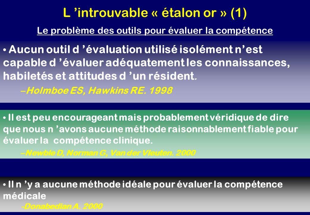 L introuvable « étalon or » (1) Le problème des outils pour évaluer la compétence Aucun outil d évaluation utilisé isolément nest capable d évaluer ad
