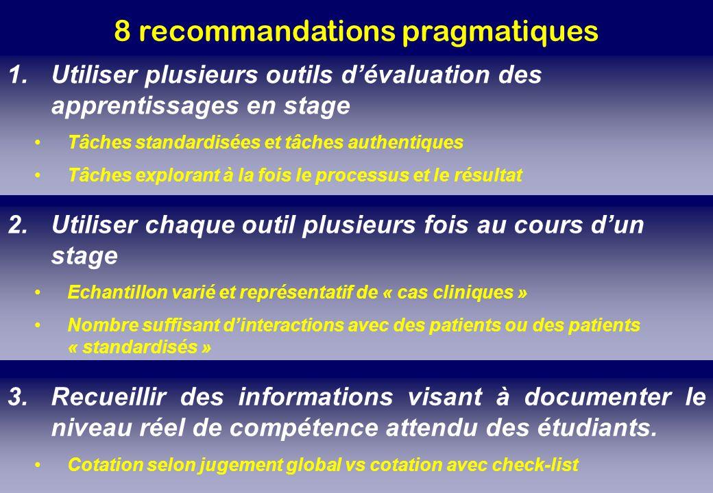 8 recommandations pragmatiques 1.Utiliser plusieurs outils dévaluation des apprentissages en stage Tâches standardisées et tâches authentiques Tâches