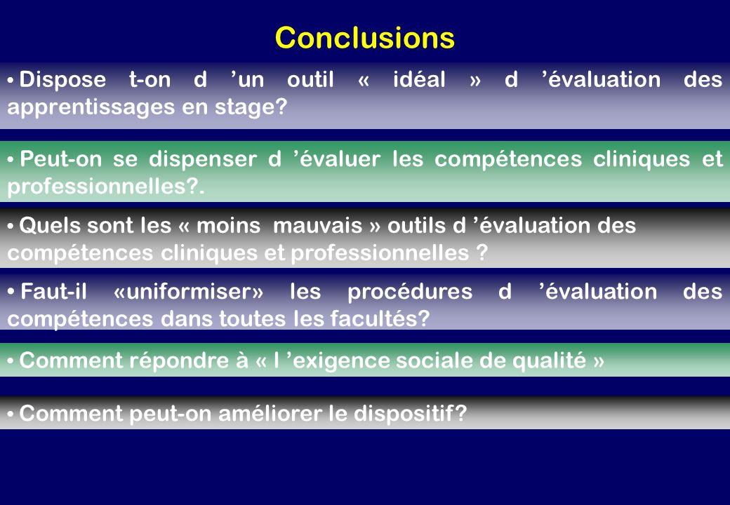 Conclusions Dispose t-on d un outil « idéal » d évaluation des apprentissages en stage? Peut-on se dispenser d évaluer les compétences cliniques et pr