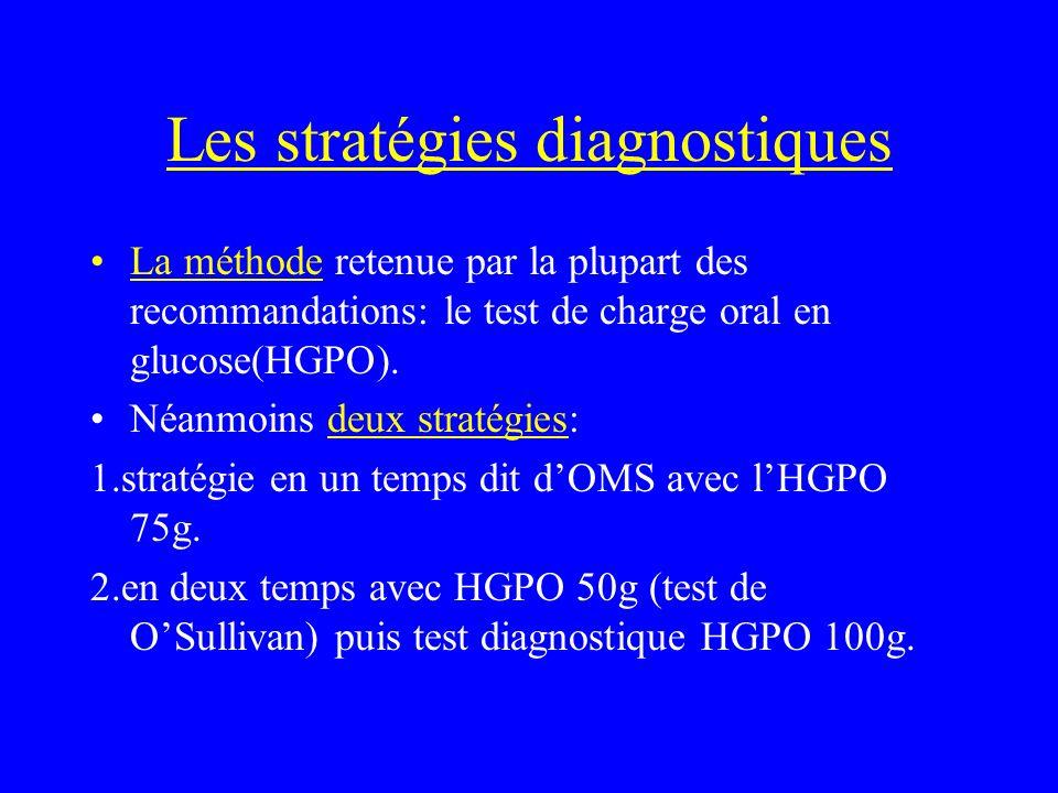 Les stratégies diagnostiques La méthode retenue par la plupart des recommandations: le test de charge oral en glucose(HGPO). Néanmoins deux stratégies