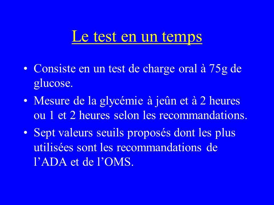 Le test en un temps Consiste en un test de charge oral à 75g de glucose. Mesure de la glycémie à jeûn et à 2 heures ou 1 et 2 heures selon les recomma